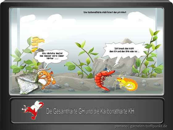 Die wichtigsten Wasserwerte - Comic 2 Härte (erstellt mit PaintShop ProX8)